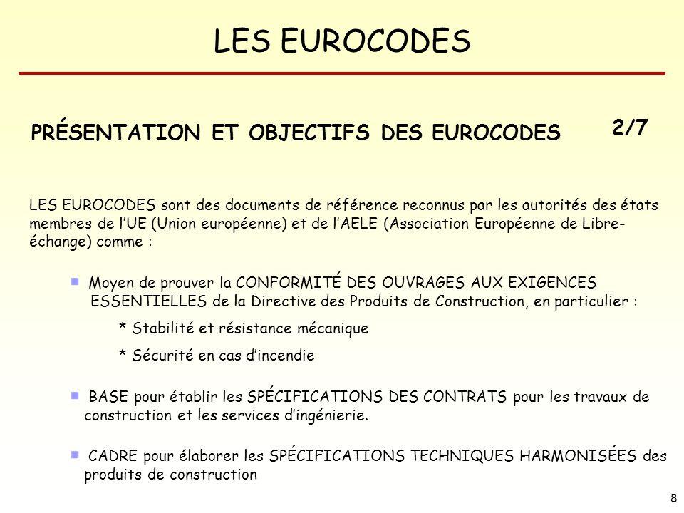 LES EUROCODES 19 HISTORIQUE DES EUROCODES 1989 : Publication de la DIRECTIVE SUR LES PRODUITS DE CONSTRUCTION (CCE /89 /106) 1990 : Le CEN (Comité Européen de Normalisation) sous lautorité du Comité Technique (TC 250) chargé de transformer les EUROCODES en normes et de les publier dabord en tant que normes provisoires (ENV) puis en tant que normes définitives (EN) 2000 :Premières normes EN 2005 :Fin du programme de transformation des EUROCODES en normes EN Retrait progressif des textes nationaux Après 2005 : Maintenance et évolution des EUROCODES 2/2