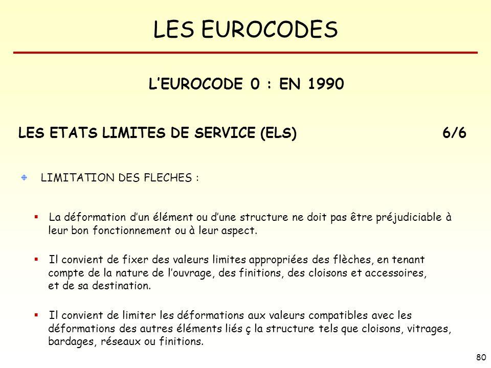 LES EUROCODES 80 LIMITATION DES FLECHES : La déformation dun élément ou dune structure ne doit pas être préjudiciable à leur bon fonctionnement ou à l