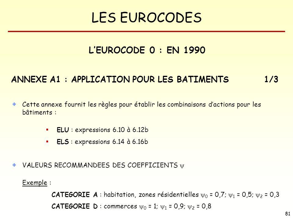 LES EUROCODES 81 Cette annexe fournit les règles pour établir les combinaisons dactions pour les bâtiments : ELU : expressions 6.10 à 6.12b ELS : expr