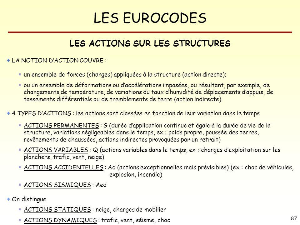 LES EUROCODES 87 LES ACTIONS SUR LES STRUCTURES LA NOTION DACTION COUVRE : un ensemble de forces (charges) appliquées à la structure (action directe);