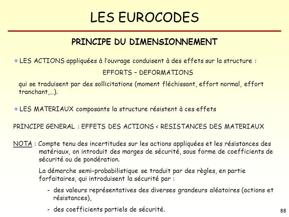 LES EUROCODES 88 PRINCIPE DU DIMENSIONNEMENT LES ACTIONS appliquées à louvrage conduisent à des effets sur la structure : EFFORTS – DEFORMATIONS qui s