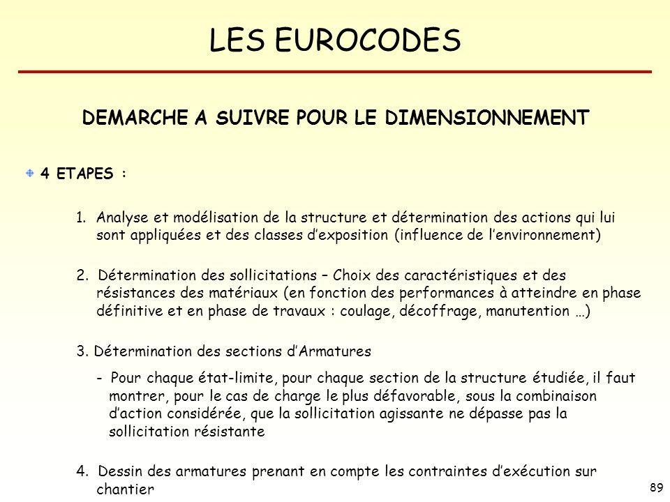 LES EUROCODES 89 DEMARCHE A SUIVRE POUR LE DIMENSIONNEMENT 4 ETAPES : 1. Analyse et modélisation de la structure et détermination des actions qui lui