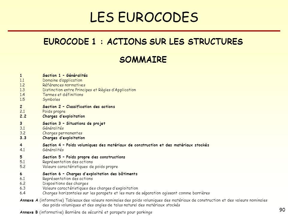 LES EUROCODES 90 EUROCODE 1 : ACTIONS SUR LES STRUCTURES SOMMAIRE 1 Section 1 – Généralités 1.1Domaine dapplication 1.2Références normatives 1.3Distin