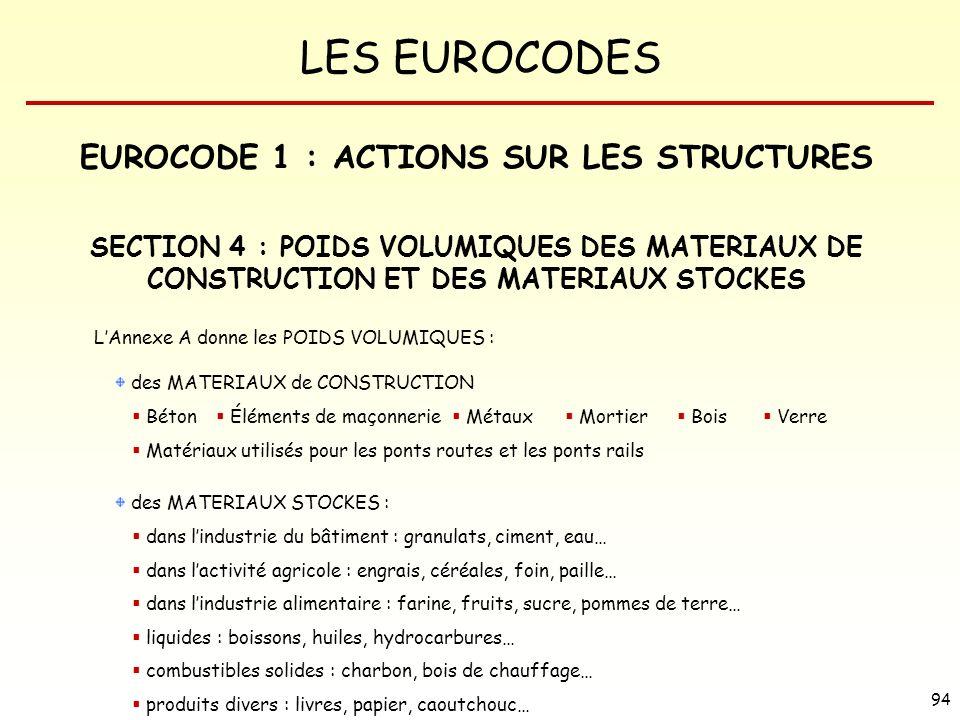 LES EUROCODES 94 EUROCODE 1 : ACTIONS SUR LES STRUCTURES SECTION 4 : POIDS VOLUMIQUES DES MATERIAUX DE CONSTRUCTION ET DES MATERIAUX STOCKES LAnnexe A