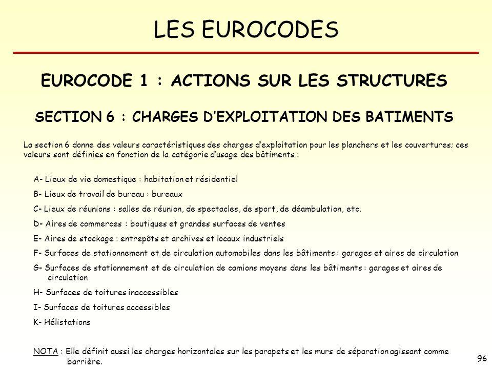LES EUROCODES 96 EUROCODE 1 : ACTIONS SUR LES STRUCTURES SECTION 6 : CHARGES DEXPLOITATION DES BATIMENTS La section 6 donne des valeurs caractéristiqu