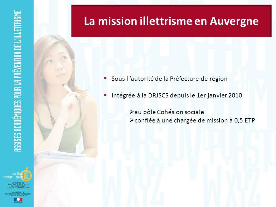 Sous l autorité de la Préfecture de région Intégrée à la DRJSCS depuis le 1er janvier 2010 au pôle Cohésion sociale confiée à une chargée de mission à 0,5 ETP