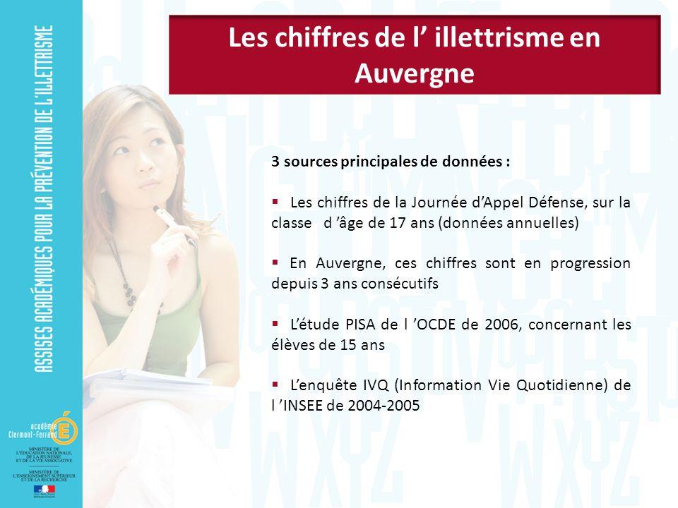 3 sources principales de données : Les chiffres de la Journée dAppel Défense, sur la classe d âge de 17 ans (données annuelles) En Auvergne, ces chiffres sont en progression depuis 3 ans consécutifs Létude PISA de l OCDE de 2006, concernant les élèves de 15 ans Lenquête IVQ (Information Vie Quotidienne) de l INSEE de 2004-2005