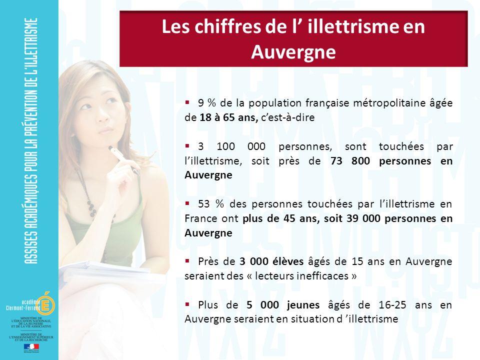 9 % de la population française métropolitaine âgée de 18 à 65 ans, cest-à-dire 3 100 000 personnes, sont touchées par lillettrisme, soit près de 73 800 personnes en Auvergne 53 % des personnes touchées par lillettrisme en France ont plus de 45 ans, soit 39 000 personnes en Auvergne Près de 3 000 élèves âgés de 15 ans en Auvergne seraient des « lecteurs inefficaces » Plus de 5 000 jeunes âgés de 16-25 ans en Auvergne seraient en situation d illettrisme