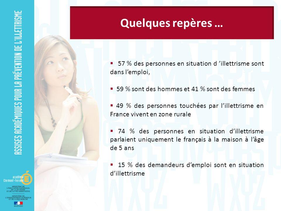57 % des personnes en situation d illettrisme sont dans lemploi, 59 % sont des hommes et 41 % sont des femmes 49 % des personnes touchées par lillettrisme en France vivent en zone rurale 74 % des personnes en situation dillettrisme parlaient uniquement le français à la maison à lâge de 5 ans 15 % des demandeurs demploi sont en situation dillettrisme