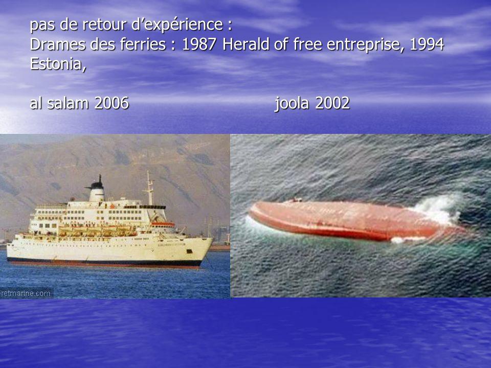 pas de retour dexpérience : Drames des ferries : 1987 Herald of free entreprise, 1994 Estonia, al salam 2006joola 2002