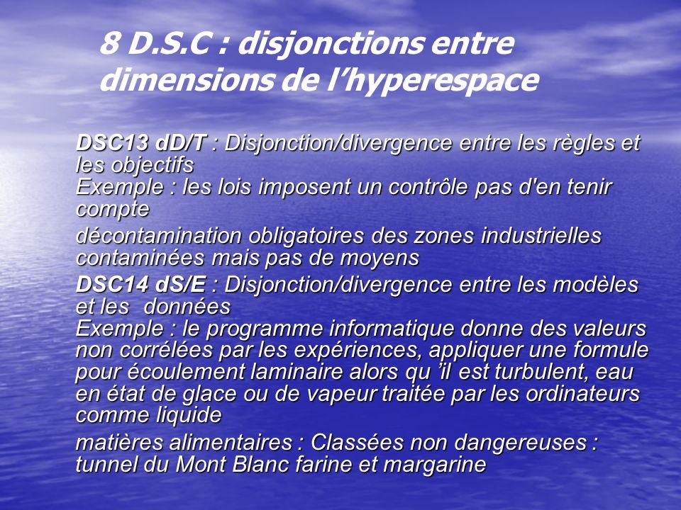 8 D.S.C : disjonctions entre dimensions de lhyperespace DSC13 dD/T : Disjonction/divergence entre les règles et les objectifs Exemple : les lois imposent un contrôle pas d en tenir compte décontamination obligatoires des zones industrielles contaminées mais pas de moyens DSC14 dS/E: Disjonction/divergence entre les modèles et les données Exemple : le programme informatique donne des valeurs non corrélées par les expériences, appliquer une formule pour écoulement laminaire alors qu il est turbulent, eau en état de glace ou de vapeur traitée par les ordinateurs comme liquide matières alimentaires : Classées non dangereuses : tunnel du Mont Blanc farine et margarine