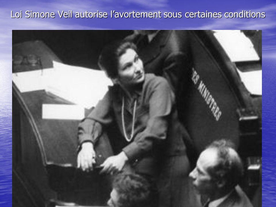 Loi Simone Veil autorise lavortement sous certaines conditions