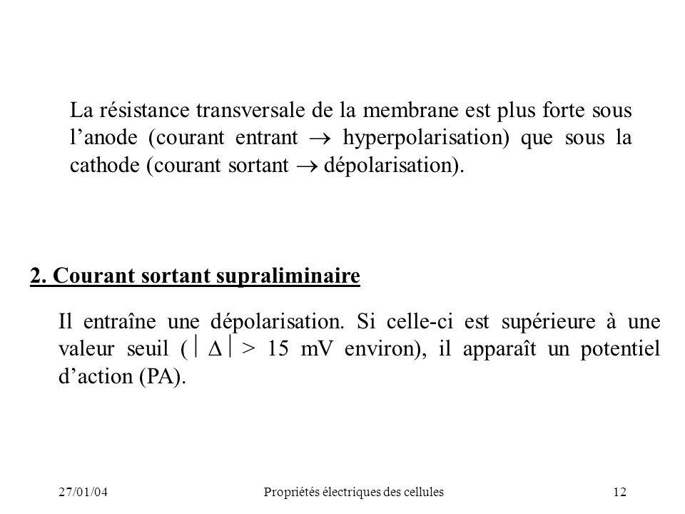 27/01/04Propriétés électriques des cellules12 La résistance transversale de la membrane est plus forte sous lanode (courant entrant hyperpolarisation)