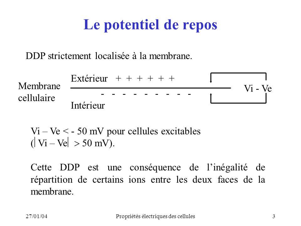 27/01/04Propriétés électriques des cellules4 Cellule du muscle de grenouille 145 mmol/L +- 12 Na + 4 +- 155 K+K+ 4 + - 120 Cl - 0 Gradient de concentration Gradient électrique Résultante Rappel : Equilibre de Donnan, Loi de Nernst pour un ion monovalent positif diffusible Vi – Ve = - RT ln [ ] i zF [ ] e
