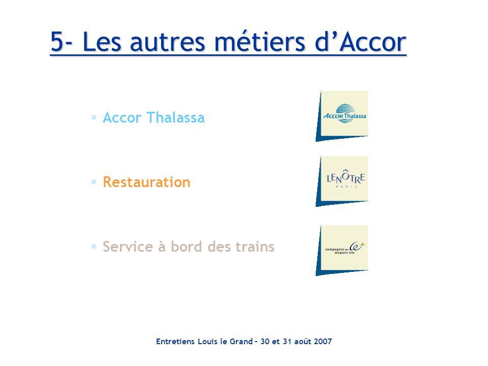 Entretiens Louis le Grand – 30 et 31 août 2007 5- Les autres métiers dAccor Accor Thalassa Restauration Service à bord des trains
