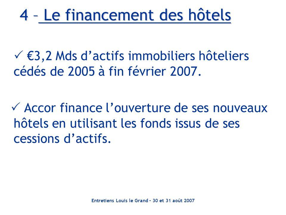 Entretiens Louis le Grand – 30 et 31 août 2007 4 – Le financement des hôtels 3,2 Mds dactifs immobiliers hôteliers cédés de 2005 à fin février 2007.