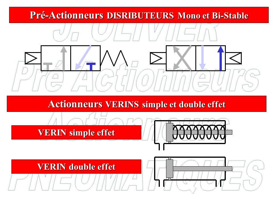 VERIN double effet VERIN simple effet Actionneurs VERINS simple et double effet Pré-Actionneurs DISRIBUTEURS Mono et Bi-Stable