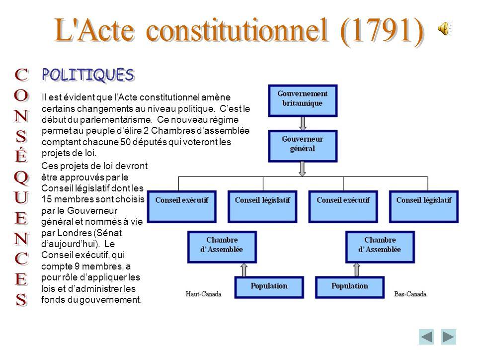 Il est évident que lActe constitutionnel amène certains changements au niveau politique.