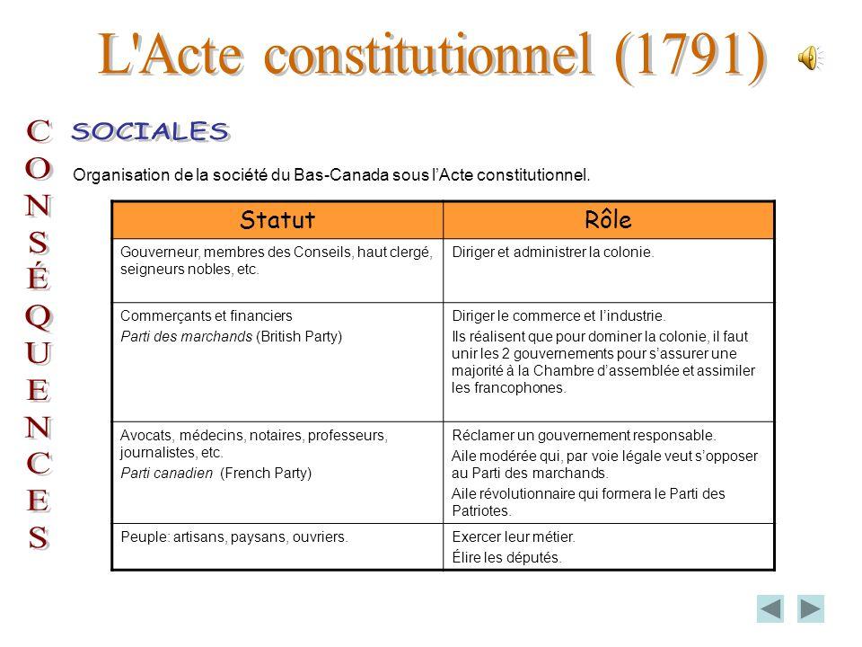 Organisation de la société du Bas-Canada sous lActe constitutionnel.