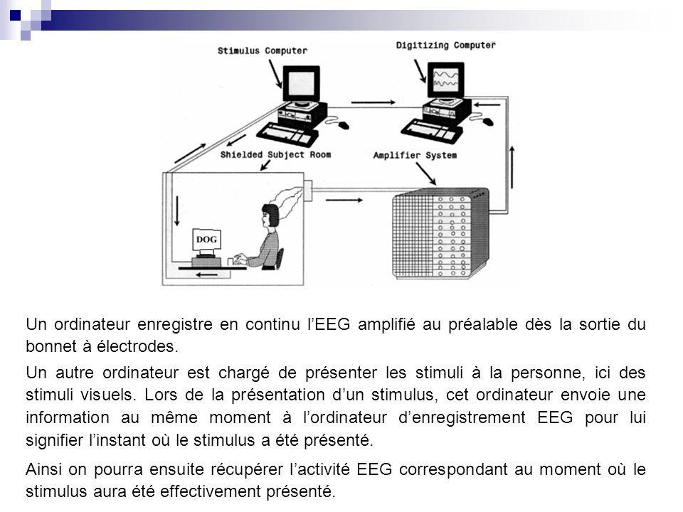 Un autre ordinateur est chargé de présenter les stimuli à la personne, ici des stimuli visuels. Lors de la présentation dun stimulus, cet ordinateur e