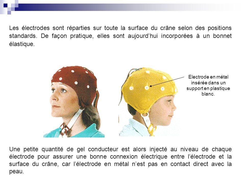 Les électrodes sont réparties sur toute la surface du crâne selon des positions standards. De façon pratique, elles sont aujourdhui incorporées à un b