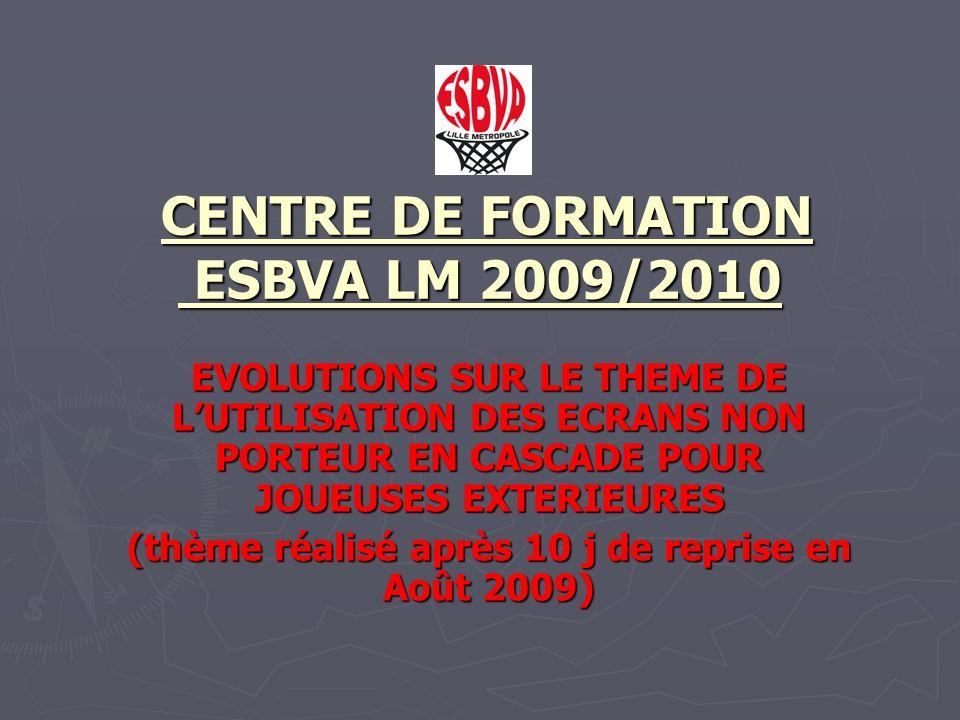 : CENTRE DE FORMATION ESBVA LM 2009/2010 EVOLUTIONS SUR LE THEME DE LUTILISATION DES ECRANS NON PORTEUR EN CASCADE POUR JOUEUSES EXTERIEURES (thème ré