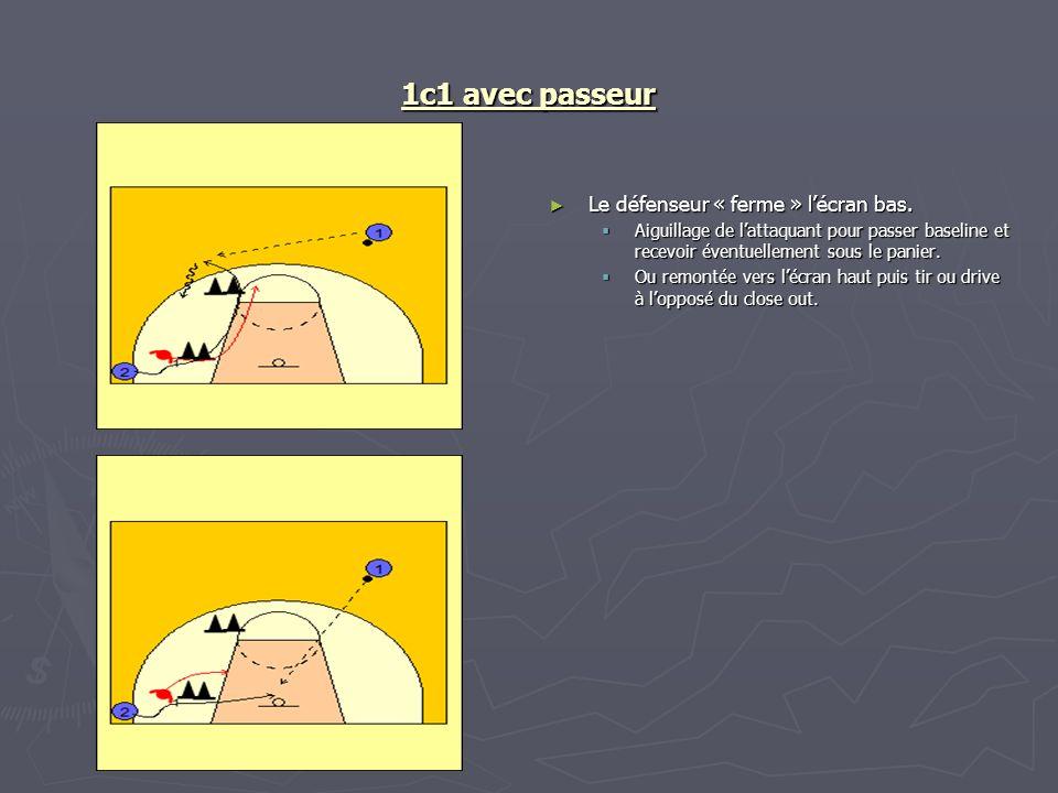 1c1 avec passeur Le défenseur « ferme » lécran bas. Aiguillage de lattaquant pour passer baseline et recevoir éventuellement sous le panier. Ou remont