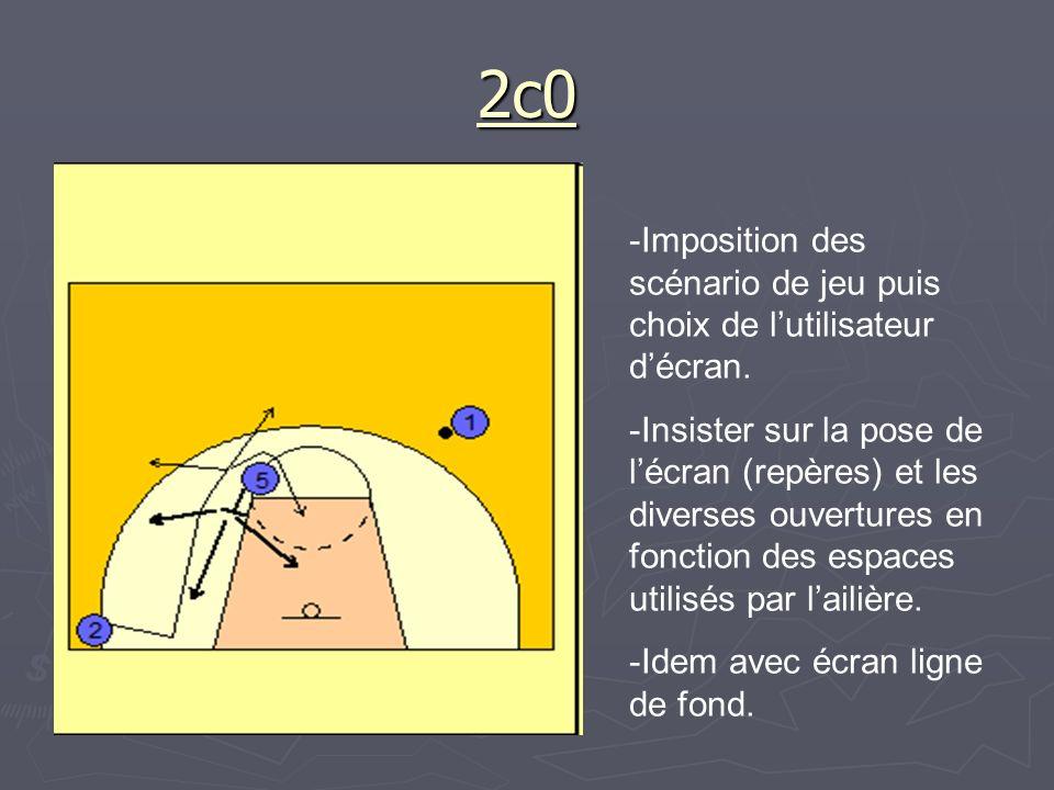 2c0 -Imposition des scénario de jeu puis choix de lutilisateur décran. -Insister sur la pose de lécran (repères) et les diverses ouvertures en fonctio