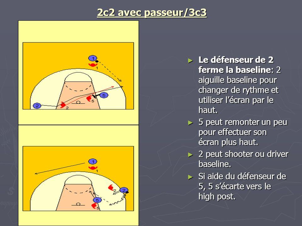 2c2 avec passeur/3c3 Le défenseur de 2 ferme la baseline: 2 aiguille baseline pour changer de rythme et utiliser lécran par le haut. 5 peut remonter u