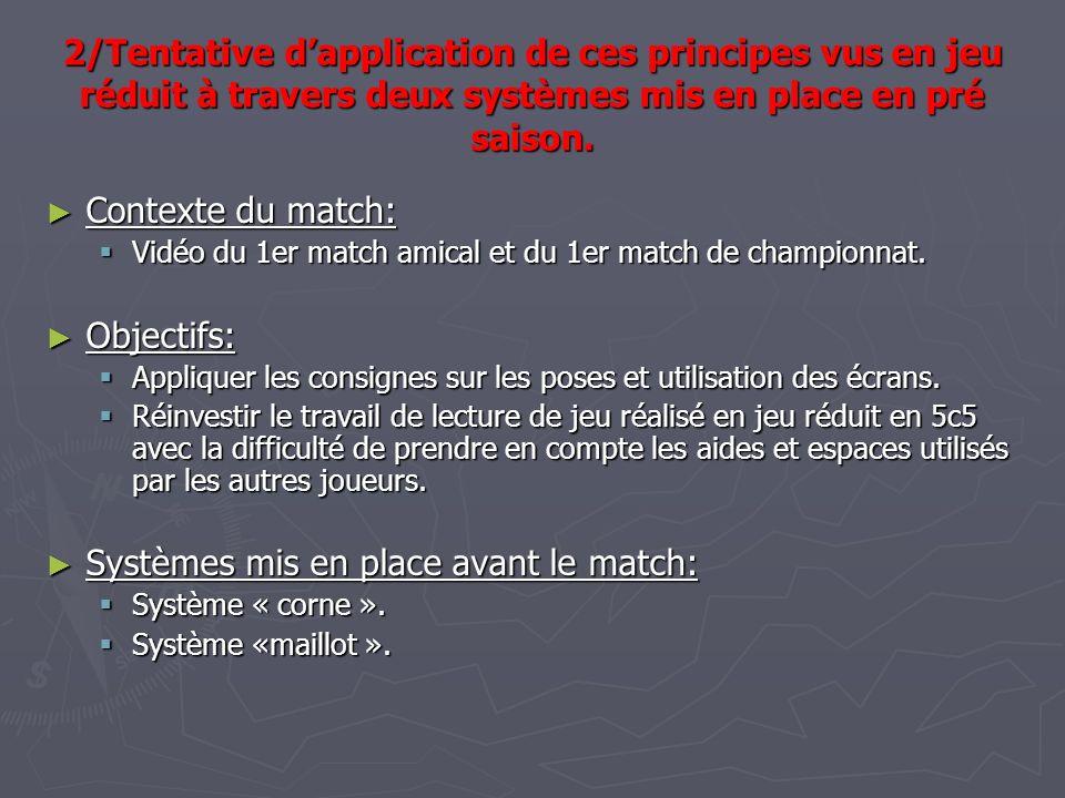 2/Tentative dapplication de ces principes vus en jeu réduit à travers deux systèmes mis en place en pré saison. Contexte du match: Contexte du match: