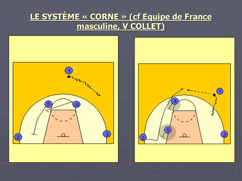 LE SYSTÈME « CORNE » (cf Equipe de France masculine, V COLLET) 12
