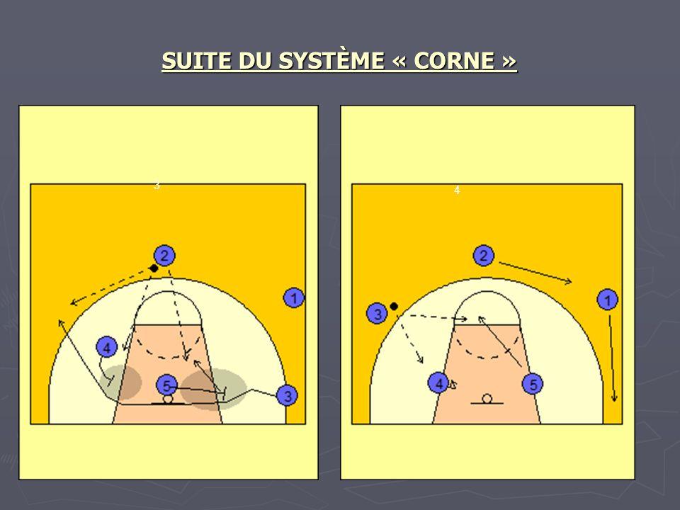 SUITE DU SYSTÈME « CORNE » 3 4