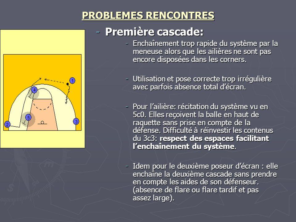 PROBLEMES RENCONTRES -Première cascade: -Enchaînement trop rapide du système par la meneuse alors que les ailières ne sont pas encore disposées dans l