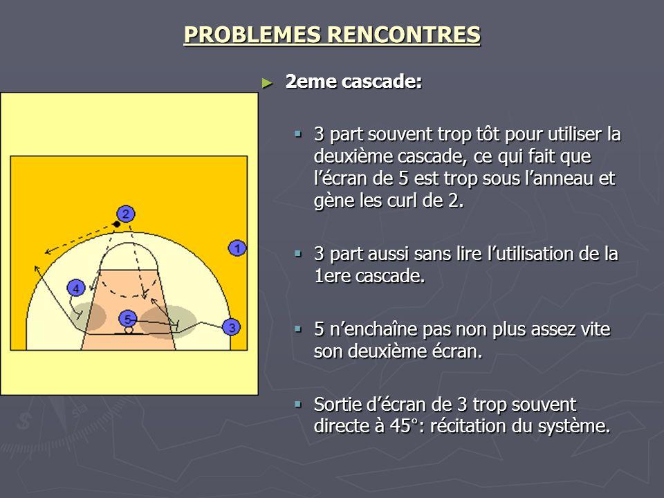 PROBLEMES RENCONTRES 2eme cascade: 3 part souvent trop tôt pour utiliser la deuxième cascade, ce qui fait que lécran de 5 est trop sous lanneau et gèn