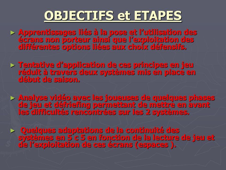 OBJECTIFS et ETAPES Apprentissages liés à la pose et lutilisation des écrans non porteur ainsi que lexploitation des différentes options liées aux cho