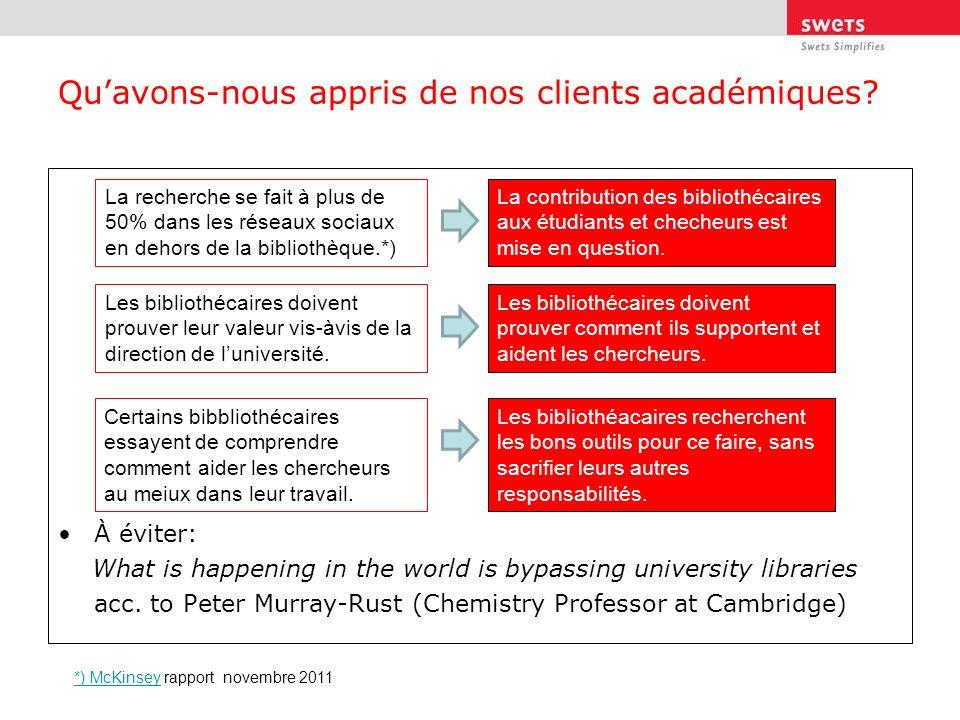 Quavons-nous appris de nos clients académiques? À éviter: What is happening in the world is bypassing university libraries acc. to Peter Murray-Rust (