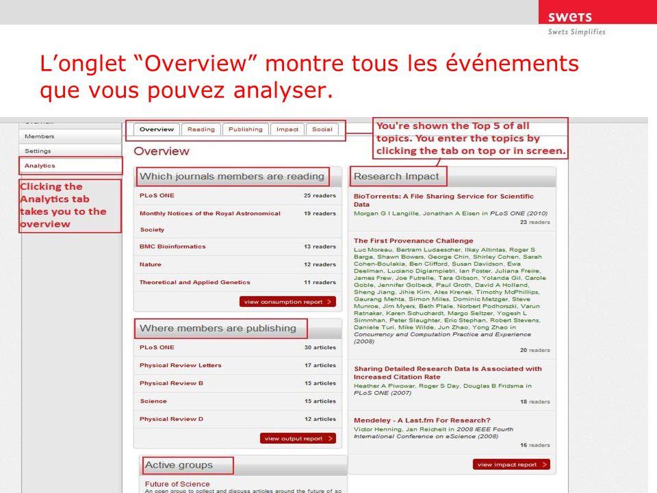 Longlet Overview montre tous les événements que vous pouvez analyser.