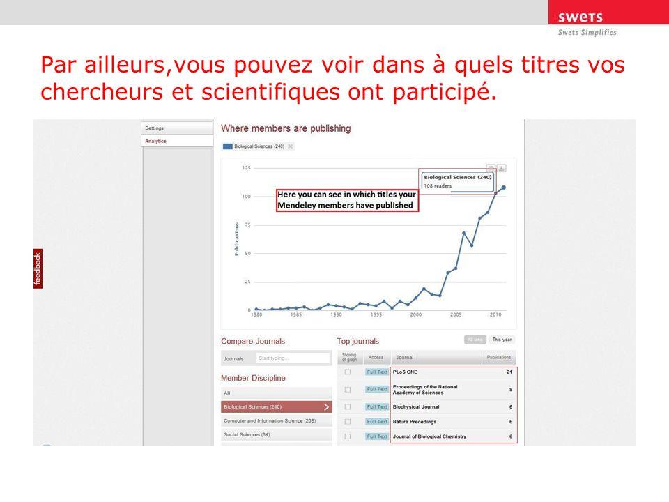 Par ailleurs,vous pouvez voir dans à quels titres vos chercheurs et scientifiques ont participé.
