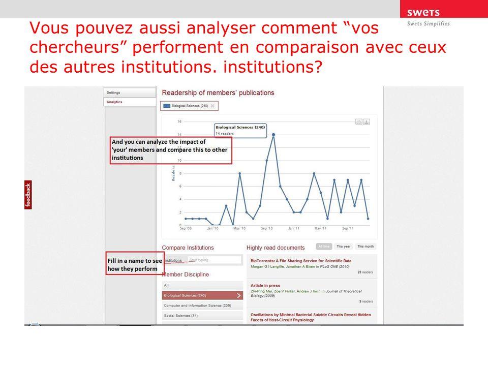 Vous pouvez aussi analyser comment vos chercheurs performent en comparaison avec ceux des autres institutions. institutions?