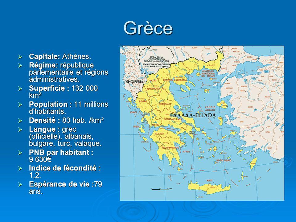 Grèce Capitale: Athènes.Capitale: Athènes.
