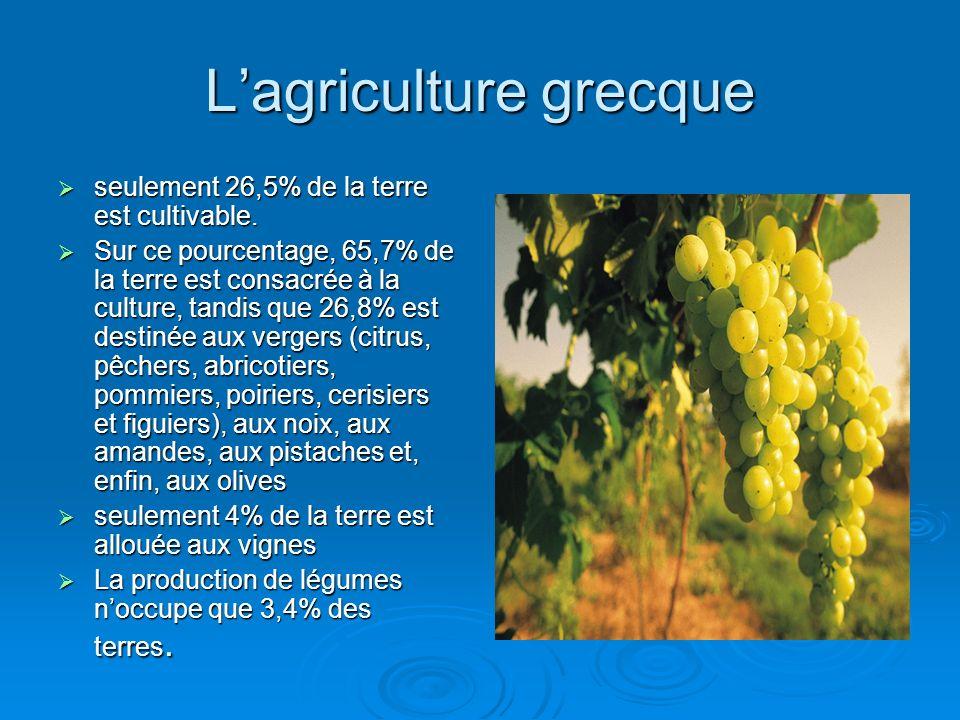 Lagriculture grecque seulement 26,5% de la terre est cultivable.
