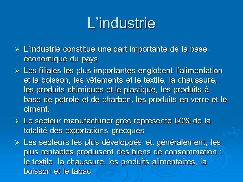 Lindustrie Lindustrie constitue une part importante de la base économique du pays Lindustrie constitue une part importante de la base économique du pays Les filiales les plus importantes englobent lalimentation et la boisson, les vêtements et le textile, la chaussure, les produits chimiques et le plastique, les produits à base de pétrole et de charbon, les produits en verre et le ciment.