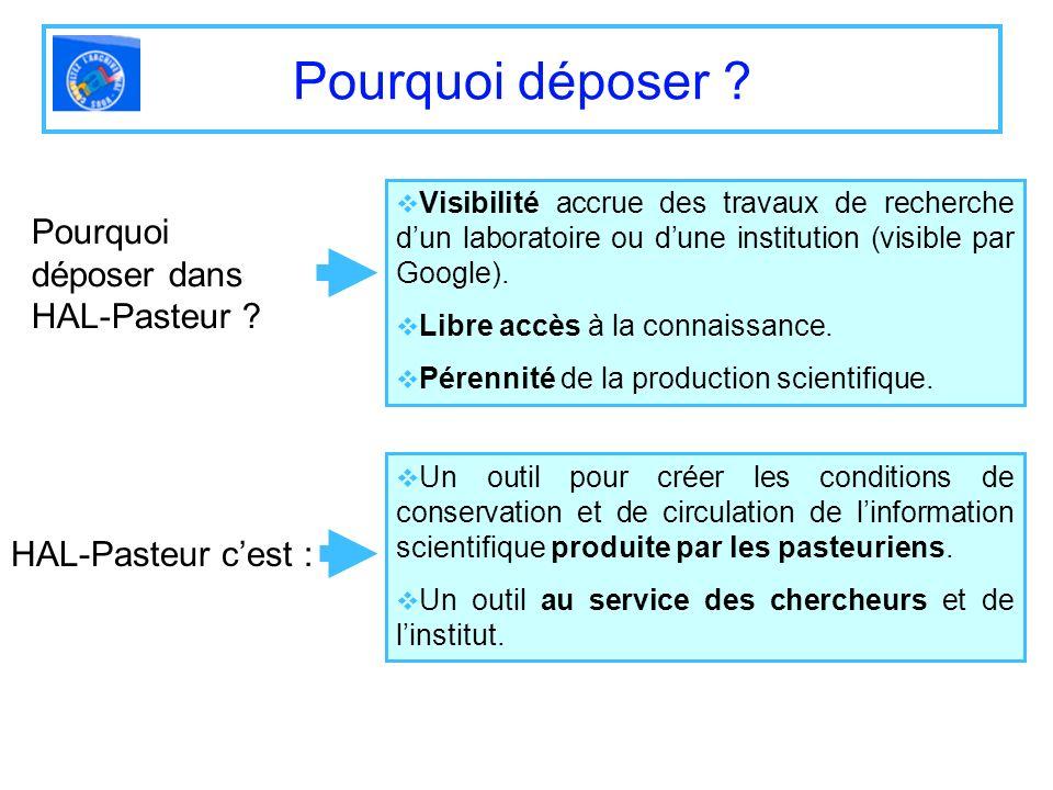 Pourquoi déposer ? Visibilité accrue des travaux de recherche dun laboratoire ou dune institution (visible par Google). Libre accès à la connaissance.