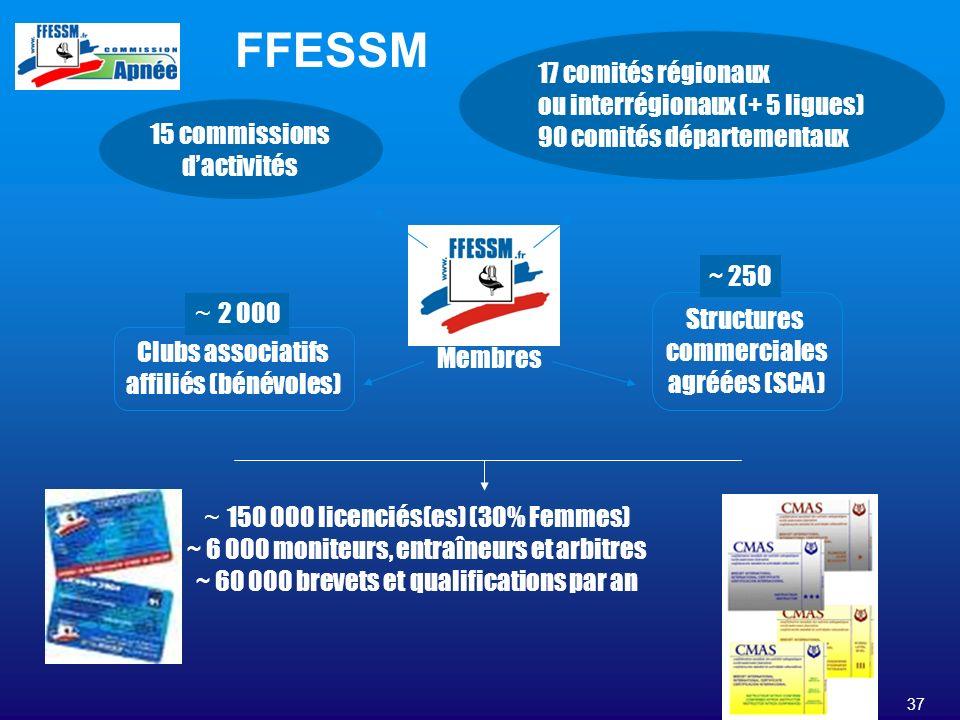 37 ~ 150 000 licenciés(es) (30% Femmes) ~ 6 000 moniteurs, entraîneurs et arbitres ~ 60 000 brevets et qualifications par an Clubs associatifs affilié