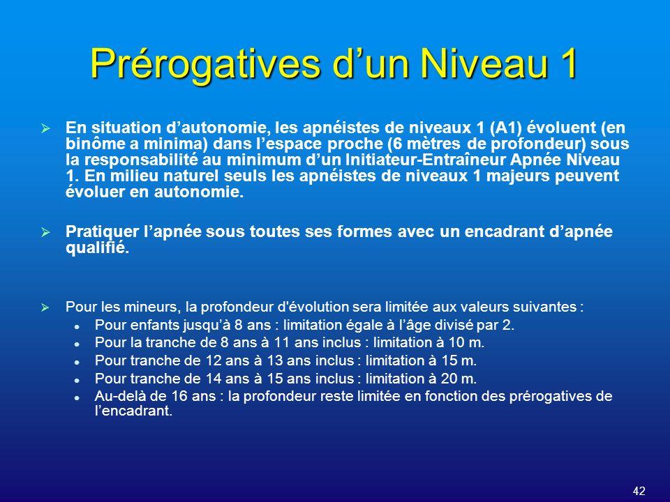 42 Prérogatives dun Niveau 1 En situation dautonomie, les apnéistes de niveaux 1 (A1) évoluent (en binôme a minima) dans lespace proche (6 mètres de p