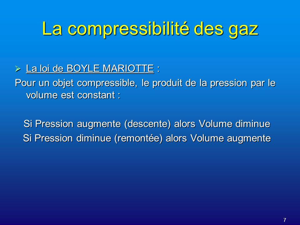 7 La compressibilité des gaz La loi de BOYLE MARIOTTE : La loi de BOYLE MARIOTTE : Pour un objet compressible, le produit de la pression par le volume
