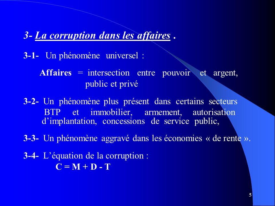 5 3- La corruption dans les affaires. 3-1- Un phénomène universel : Affaires = intersection entre pouvoir et argent, public et privé 3-2- Un phénomène
