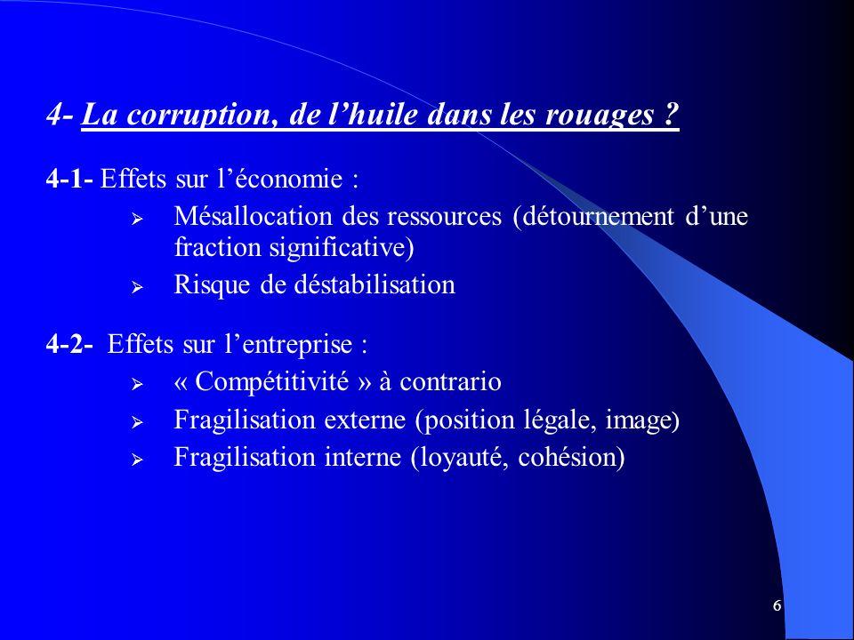 6 4- La corruption, de lhuile dans les rouages ? 4-1- Effets sur léconomie : Mésallocation des ressources (détournement dune fraction significative) R