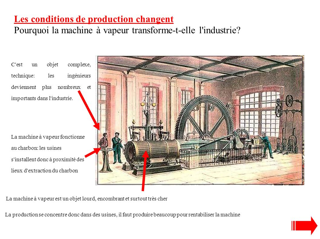 B- Le développement de nouveaux matériaux: L'invention du procédé « Bessemmer » permet de produire beaucoup d'acier peu cher: il devient un matériau d