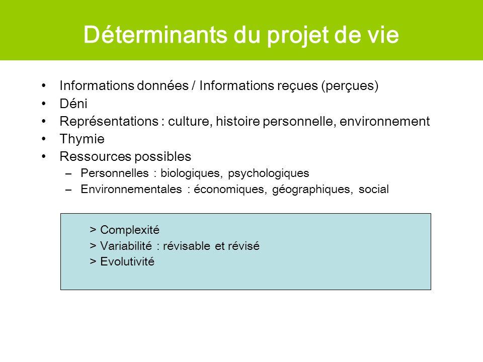Déterminants du projet de vie Informations données / Informations reçues (perçues) Déni Représentations : culture, histoire personnelle, environnement